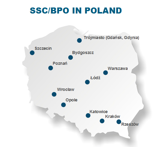 SSC_BPO7